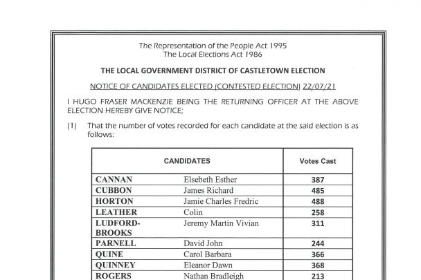 NOTICE OF CANDIDATES ELECTED (CONTESTED ELECTION) 22/07/21